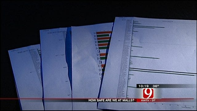 News 9 Investigates Safety Concerns At Oklahoma City Malls
