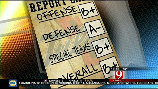Tulsa Report Card Against Tulane