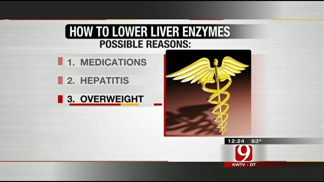 Question About Liver And Enzyme Levels