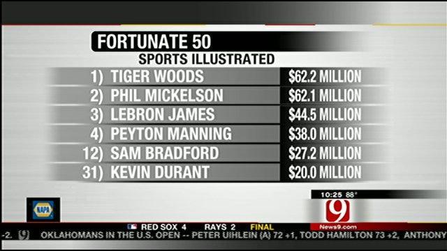 Sam Bradford, Kevin Durant Make Fortunate 50
