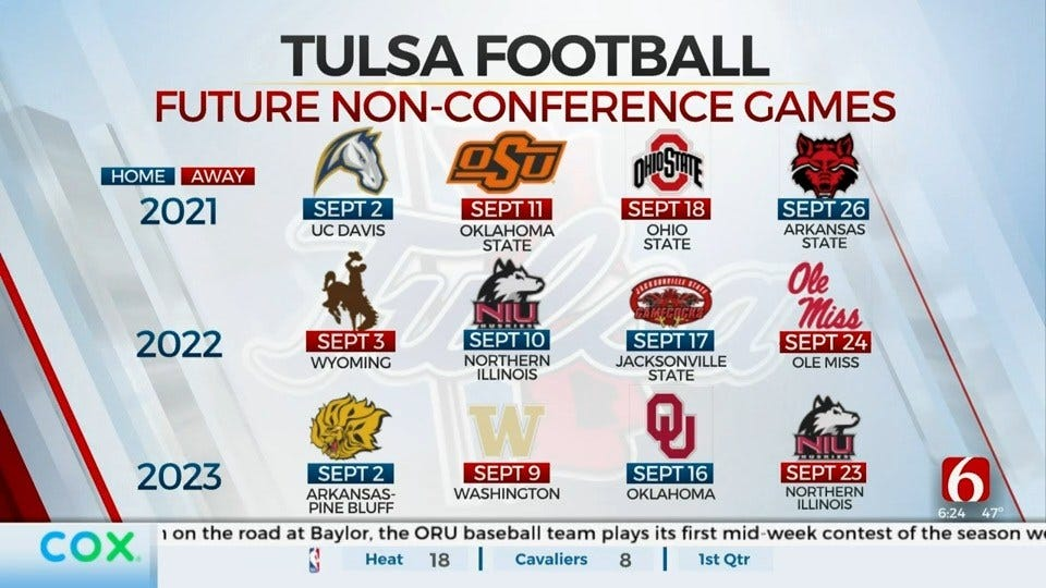 TU Football Finalizes Non-Conference Schedules For 2021-2023