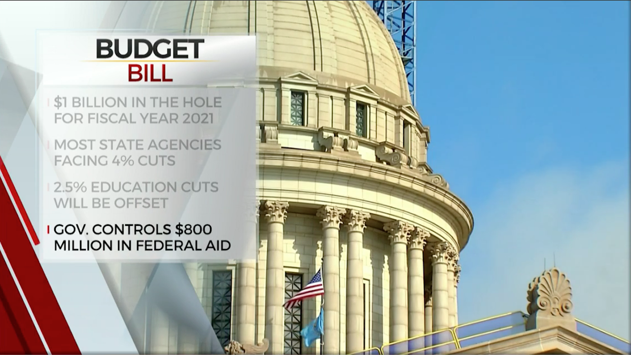 Okla. House Expected To Pass General Appropriations Bill