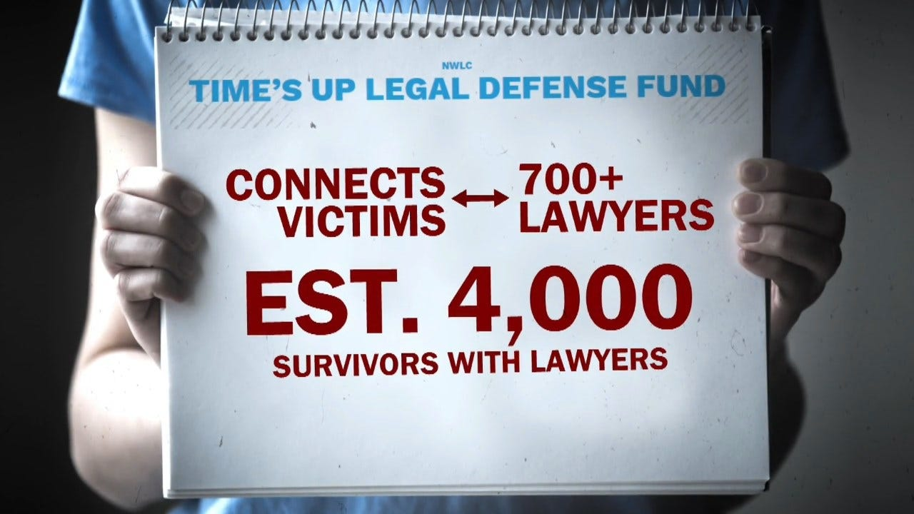 Time's Up Fund Has Linked 4,000 Alleged Sexual Harassment Victims With Attorneys