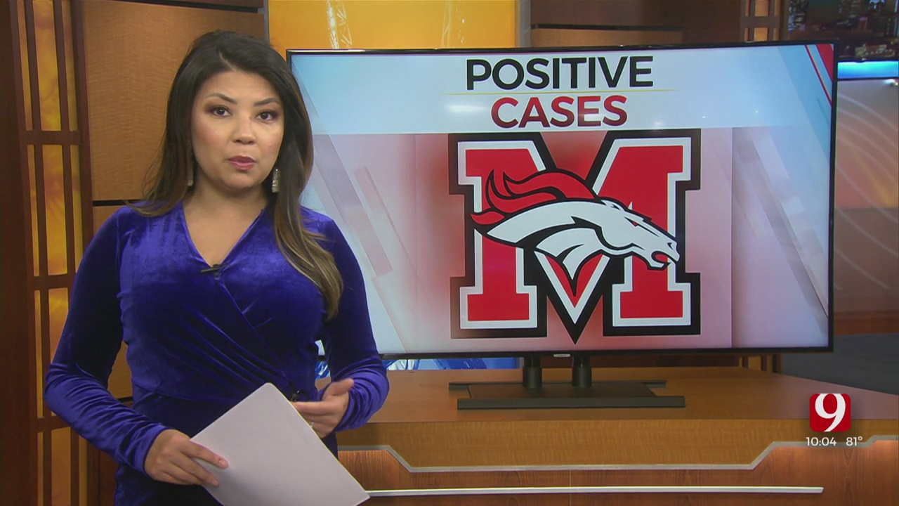 Second Mustang High Athlete, Assistant Football Coach Test Positive For COVID-19