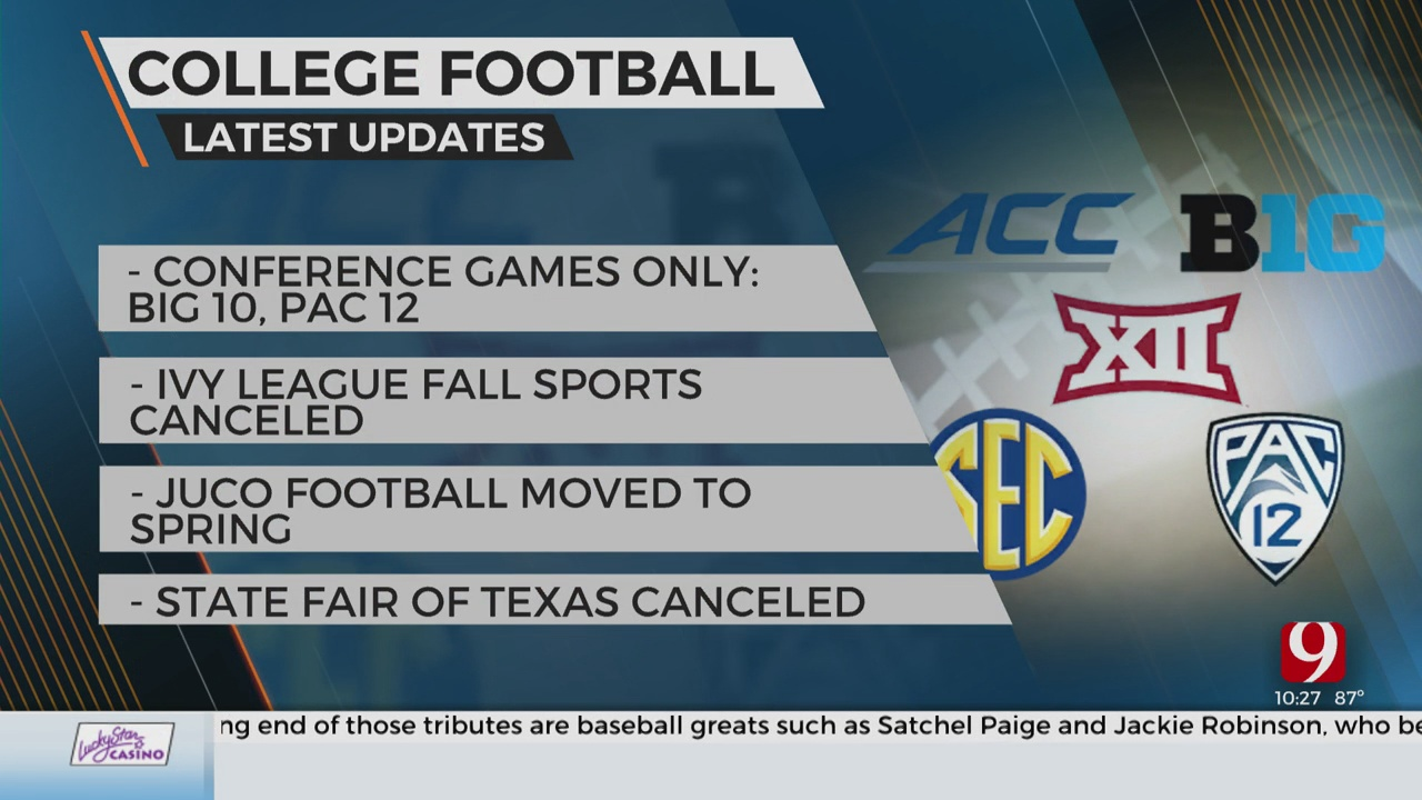 The Latest On The Start Of The College Football Season