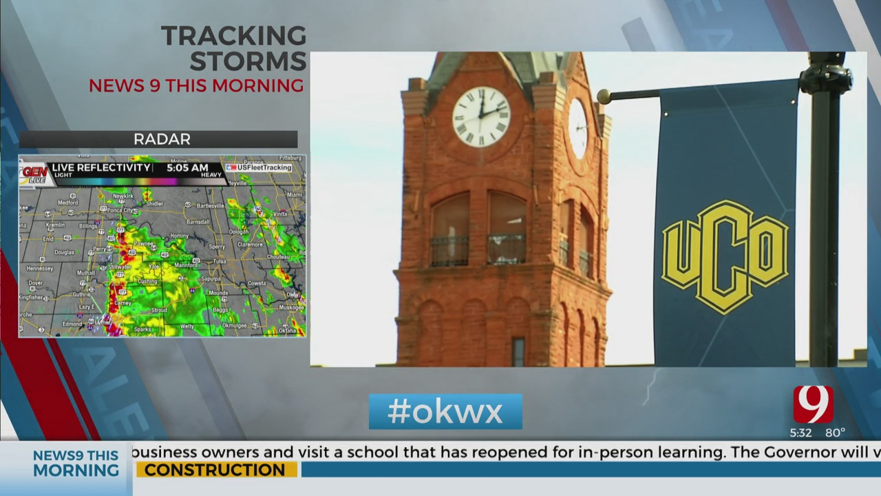 UCO To Implement Social Distancing, Virtual Experiences For Return To Campus