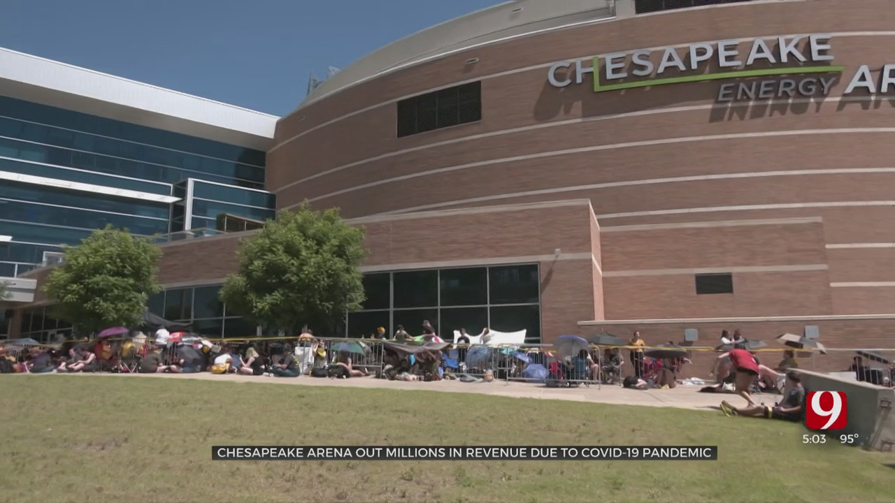 Chesapeake Energy Arena, Local Economy Loses Millions Due Canceled Events During Pandemic