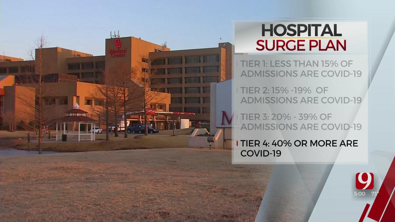 Gov. Stitt, State Health Leaders Provide Update On Hospital Capacity, Surge Plan