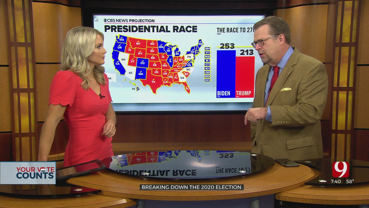 WATCH: Breaking Down The Election With Analyst Scott Mitchell