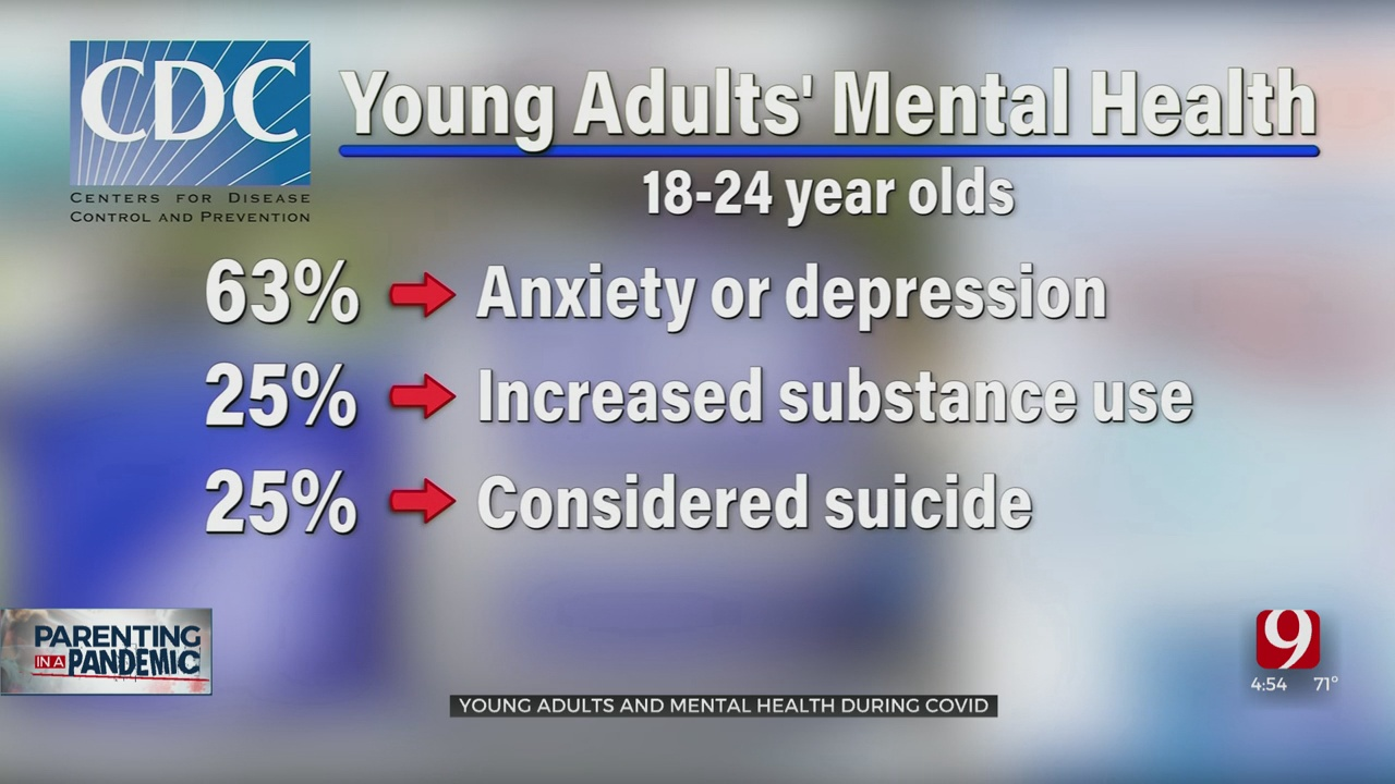 Parenting In A Pandemic: Young Adults & Mental Health During COVID
