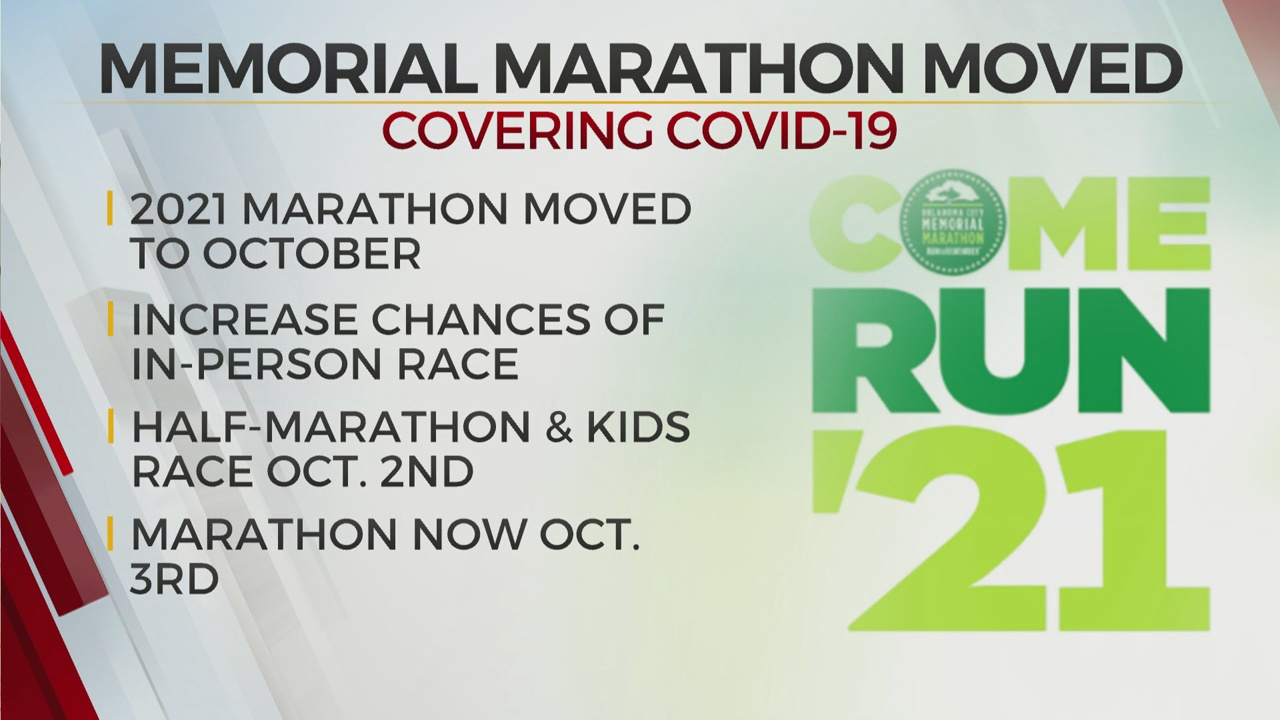 2021 OKC Memorial Marathon Postponed To October