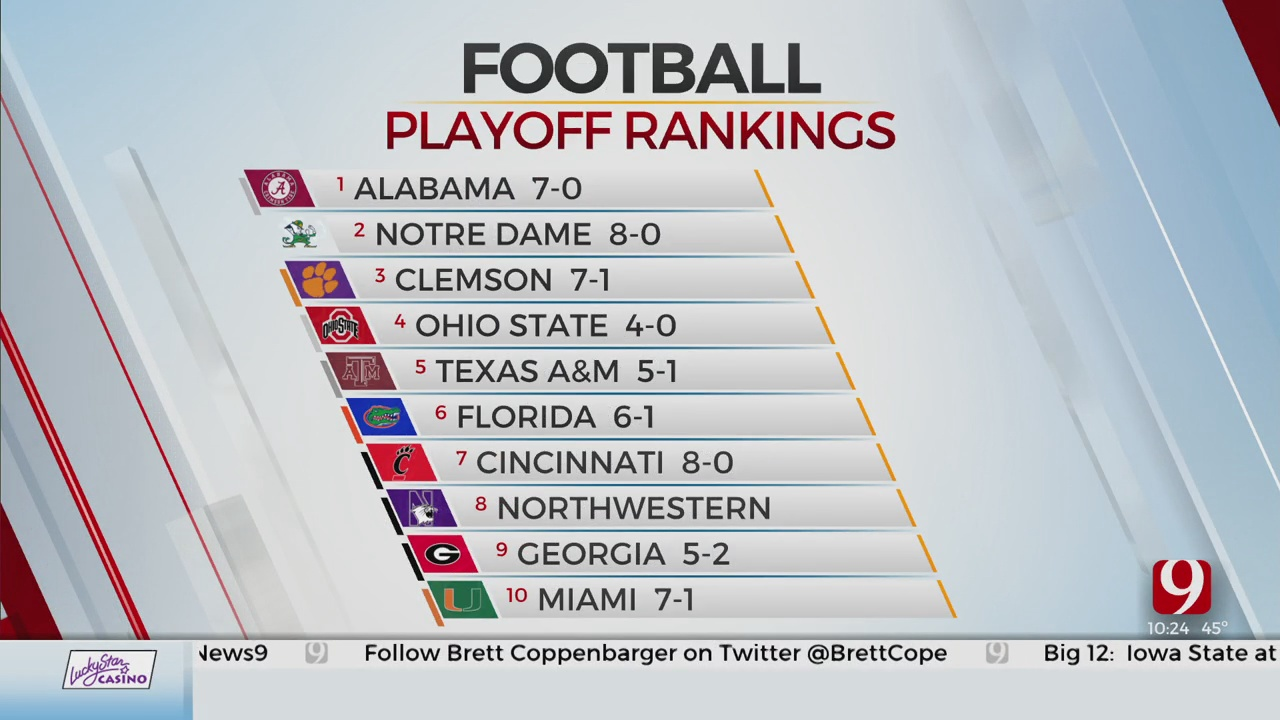 OU, OSU & TU Land In The Top 25 Of Latest College Football Playoff Ranking