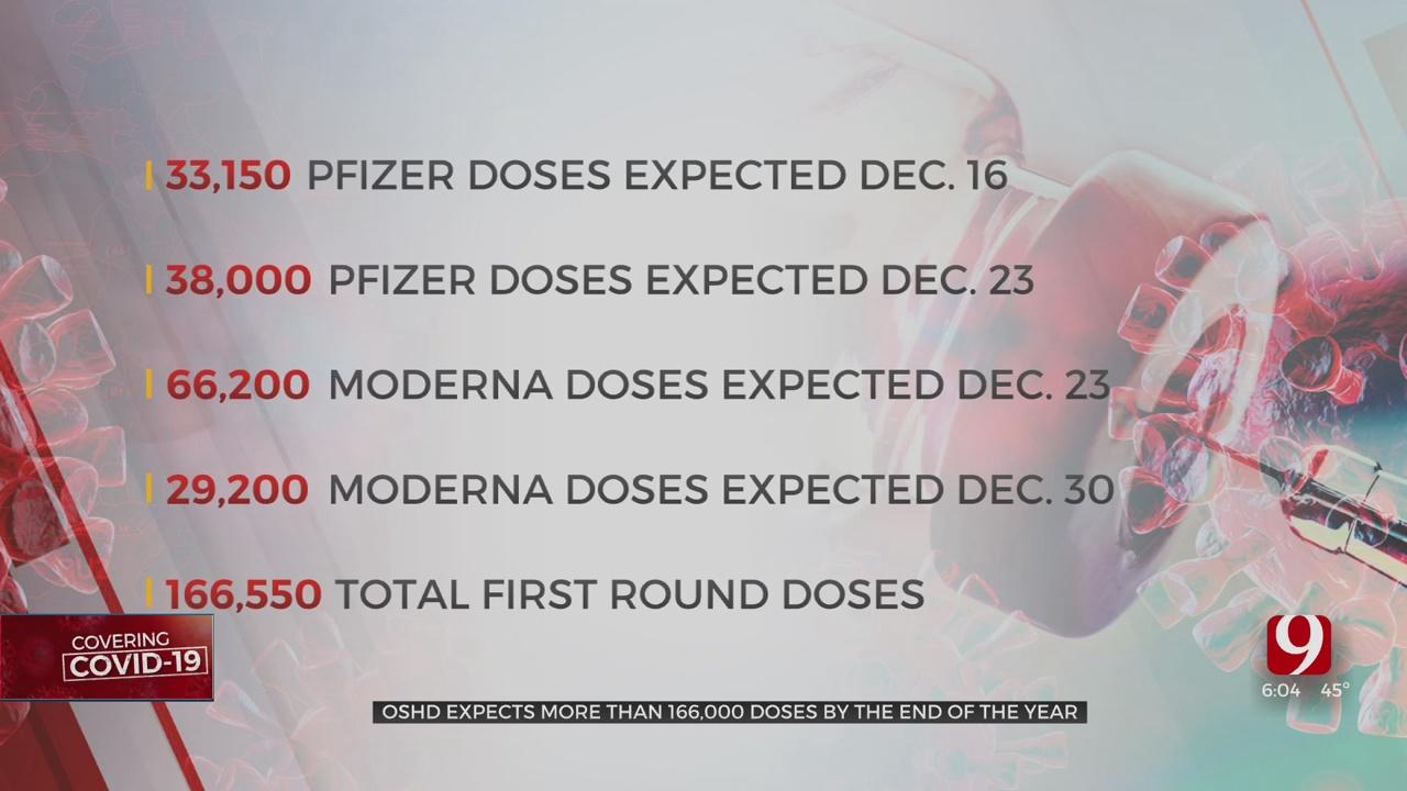 State Health Officials Describe COVID-19 Vaccine Rollout In Oklahoma