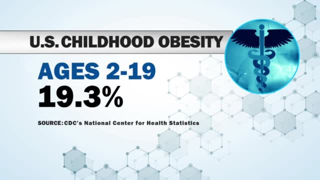 Pediatricians Seeing Lots Of Weight Gain In Children Of All Ages During The Pandemic
