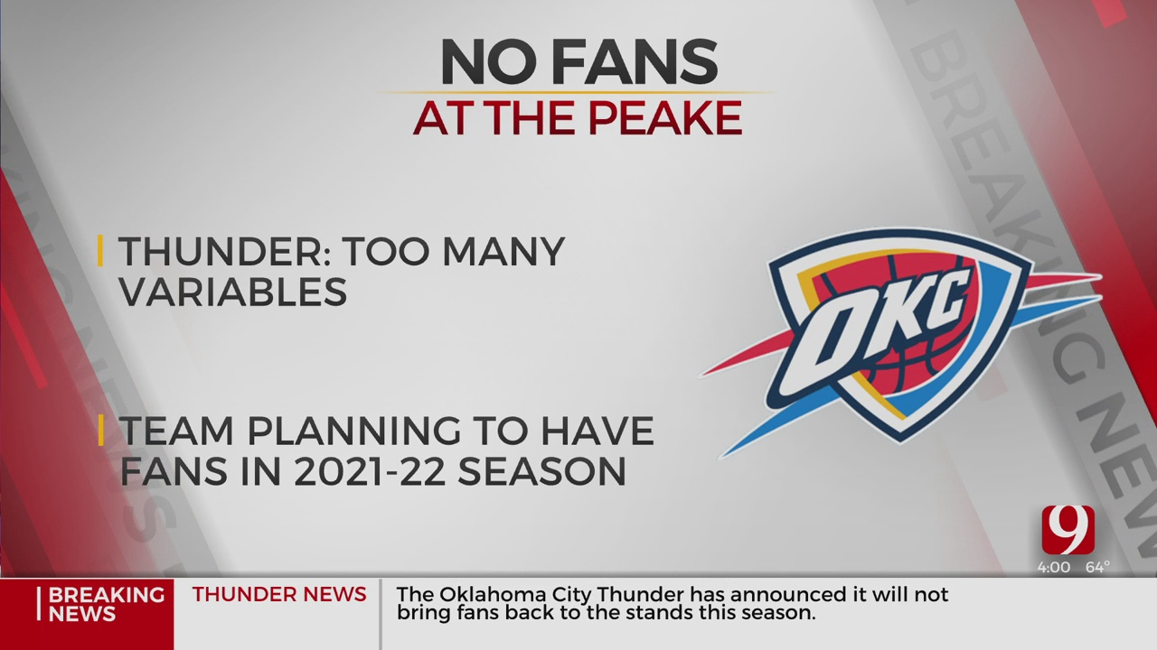 Thunder Makes It Official: No Fans For Rest Of NBA Season