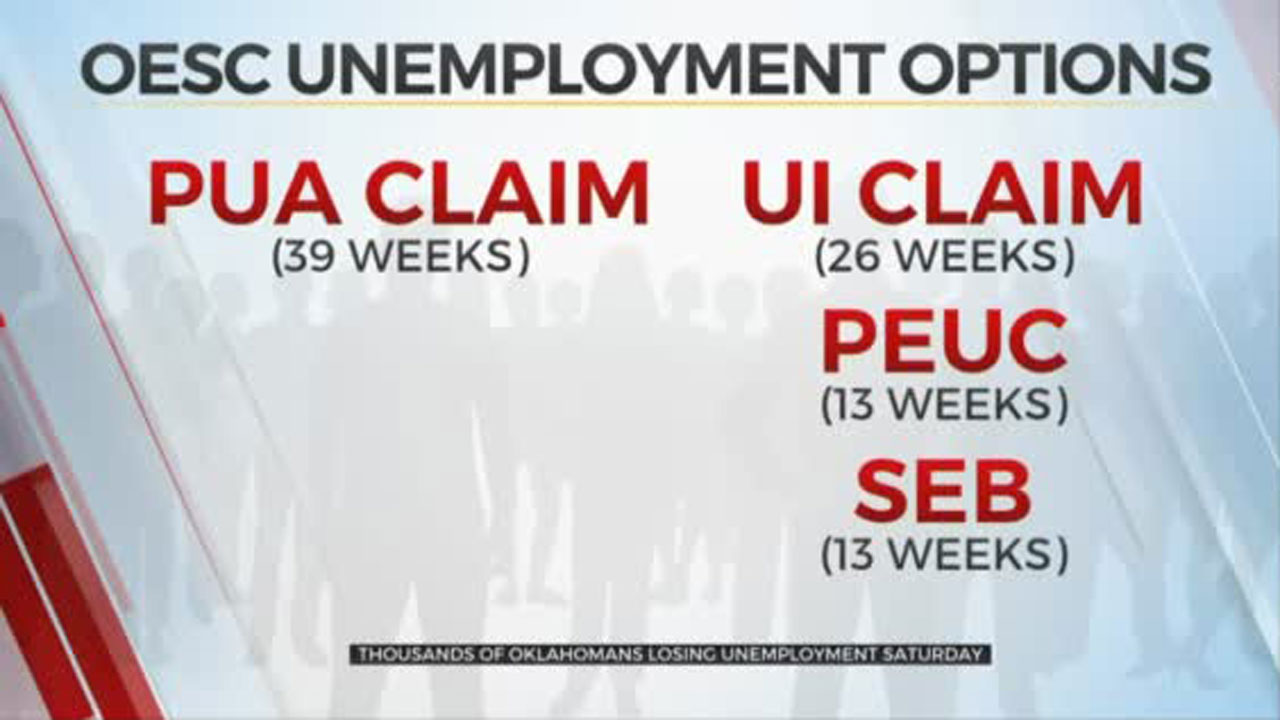 Thousands To Lose Extended Unemployment Benefits Over Weekend