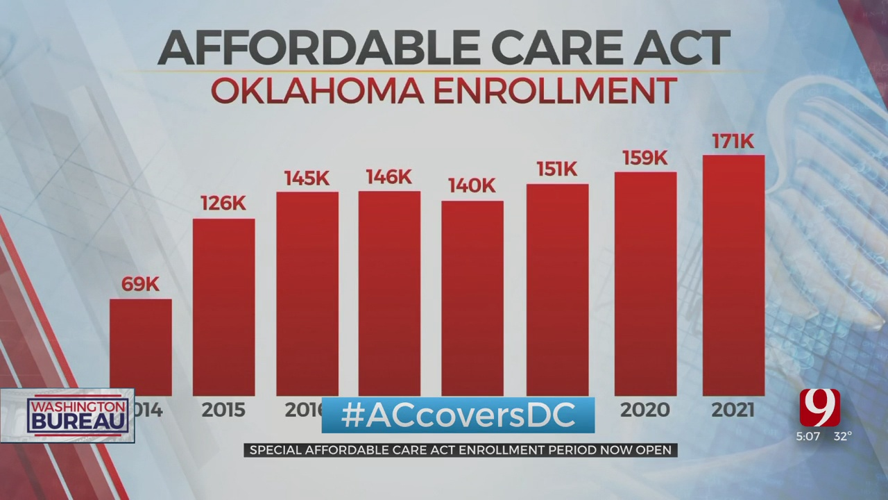 Special Affordable Care Act Enrollment Period Now Open