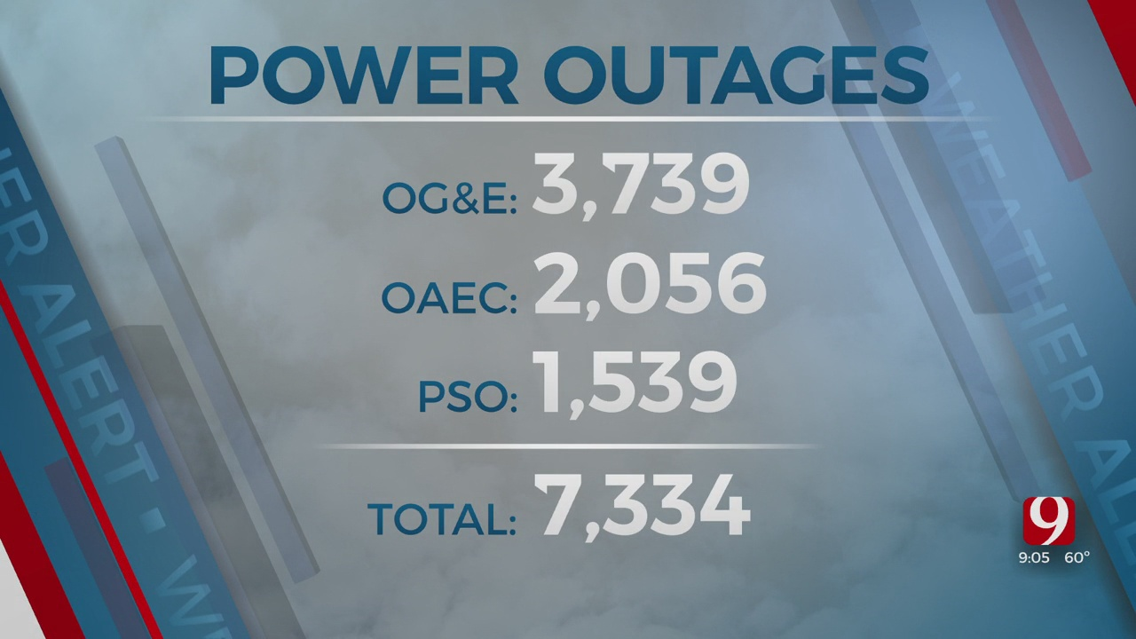 Power Outages Update