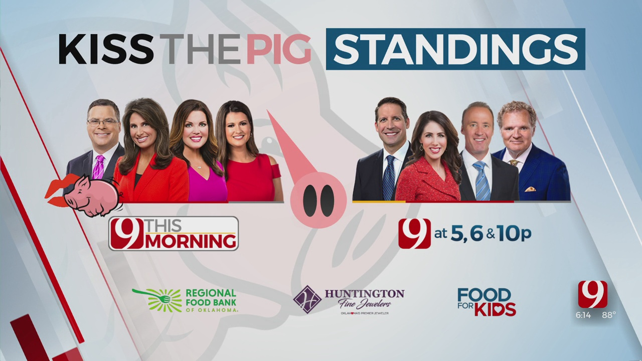 Kiss The Pig Winners Announced; Over $30,000 Donated To Food For Kids