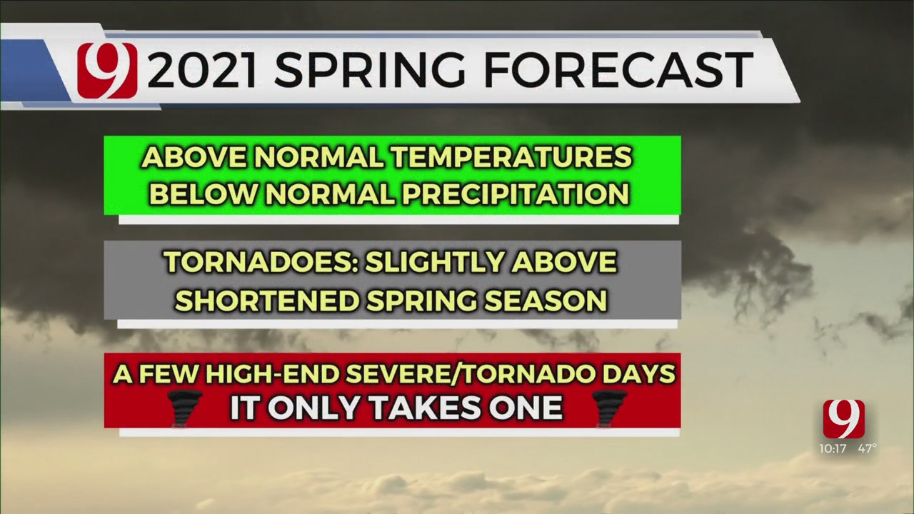David's Tornado Forecast: Severe Weather Outlook For 2021