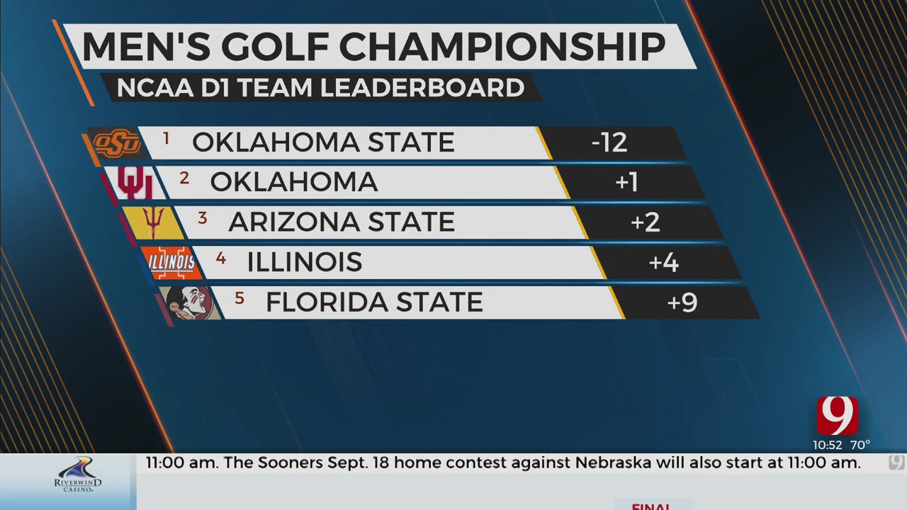NCAA Men's Golf Championships Update
