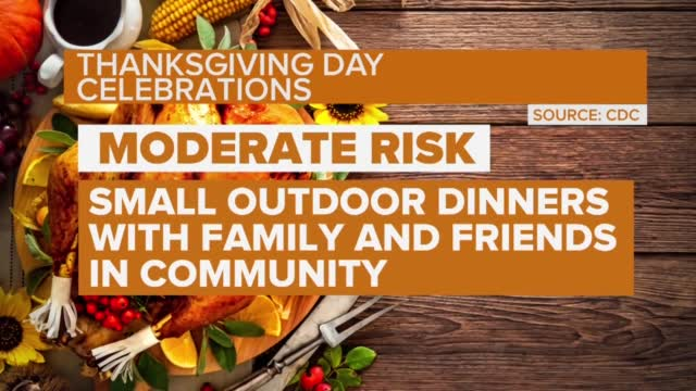 Here's What The CDC Suggests For Thanksgiving During The COVID-19 Pandemic
