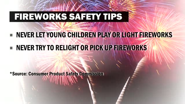 Safety Officials Warn Americans The Risk Of At-Home Fireworks