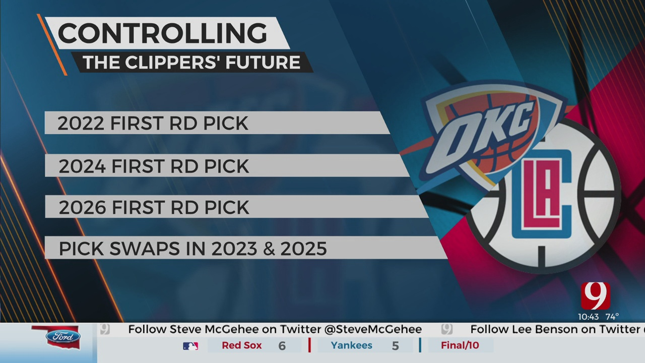 How The Clippers' Playoff Run Affects The Thunder's Future Draft Picks