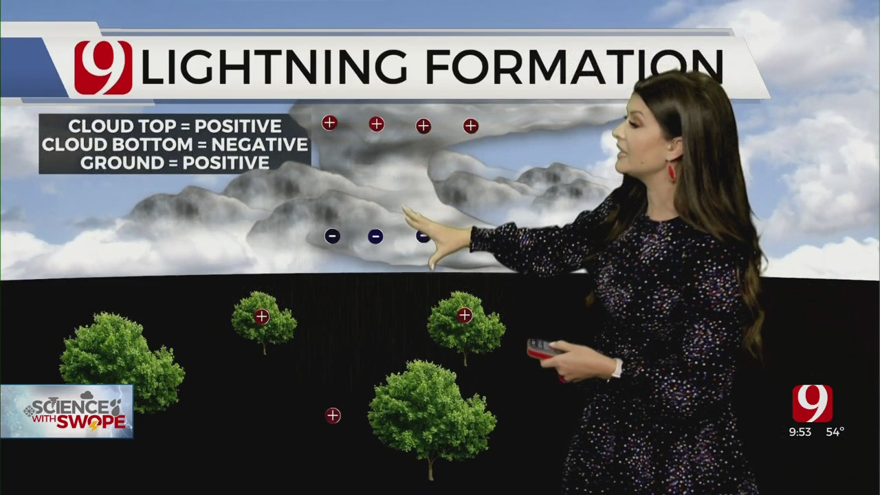 Science With Swope: How Lightning Is Formed