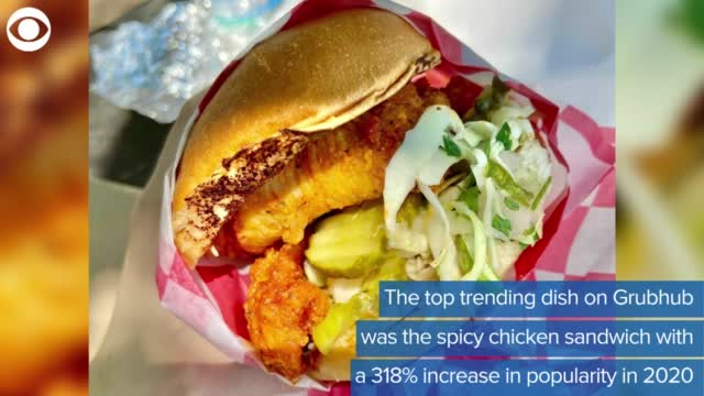 WATCH: Most Popular Food In 2020 For Americans