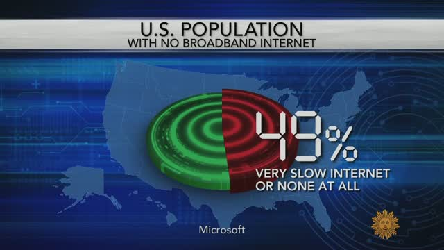The Great Broadband Divide: Living Without High-Speed Internet Access