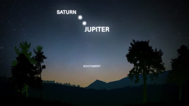 Jupiter & Saturn Will Come Within 0.1 Degrees Of Each Other, Forming The 1st Visible 'Double Planet' In 800 Years