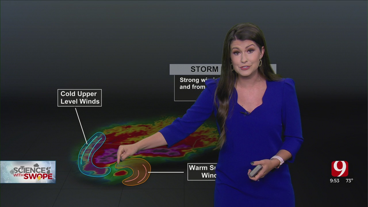 Science With Swope: How Supercells Are Formed