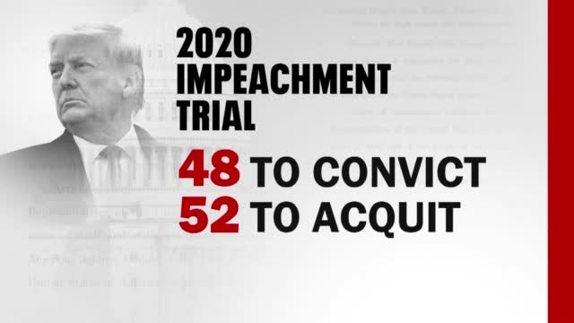 Trump Looks To Reassert Himself After Impeachment Acquittal