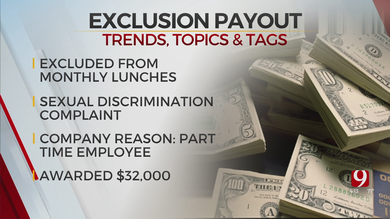 Trends, Topics & Tags: Exclusion Payout