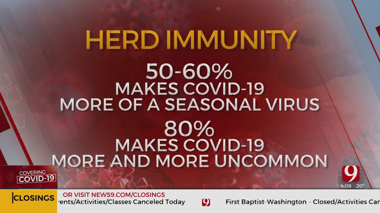 5 Things To Know About Herd Immunity