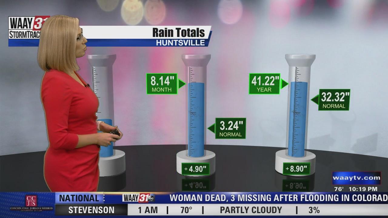 Image for Kate's Wednesday Night Forecast