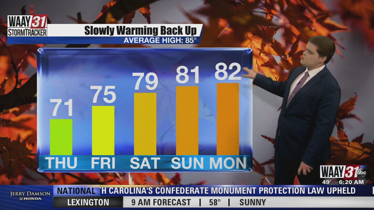 Image for Carson's Thursday Morning Forecast 9/23