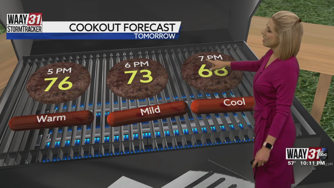 Image for Kate's Friday Night Forecast