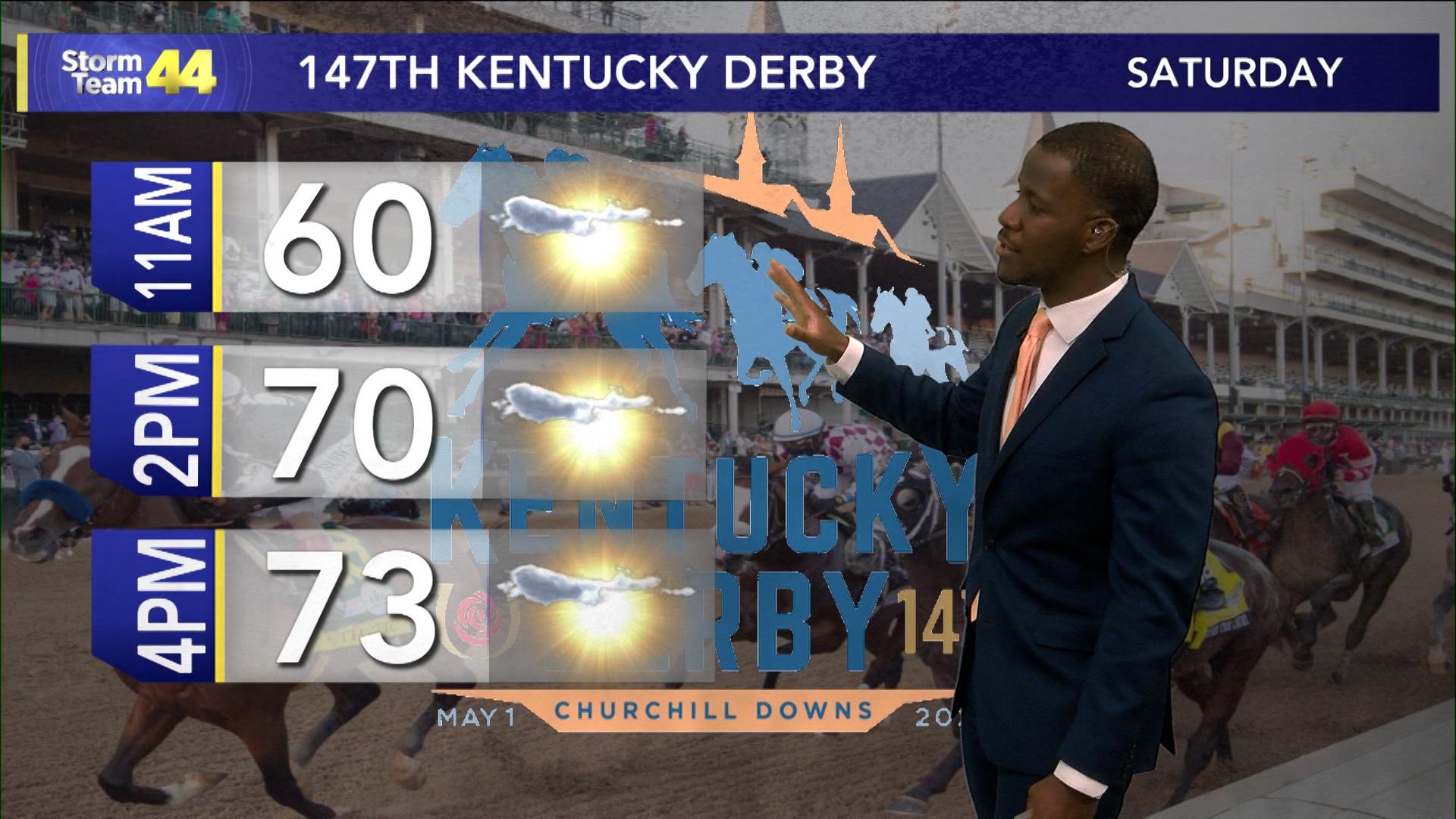 Image for Storm Team 44 Thursday Morning Forecast