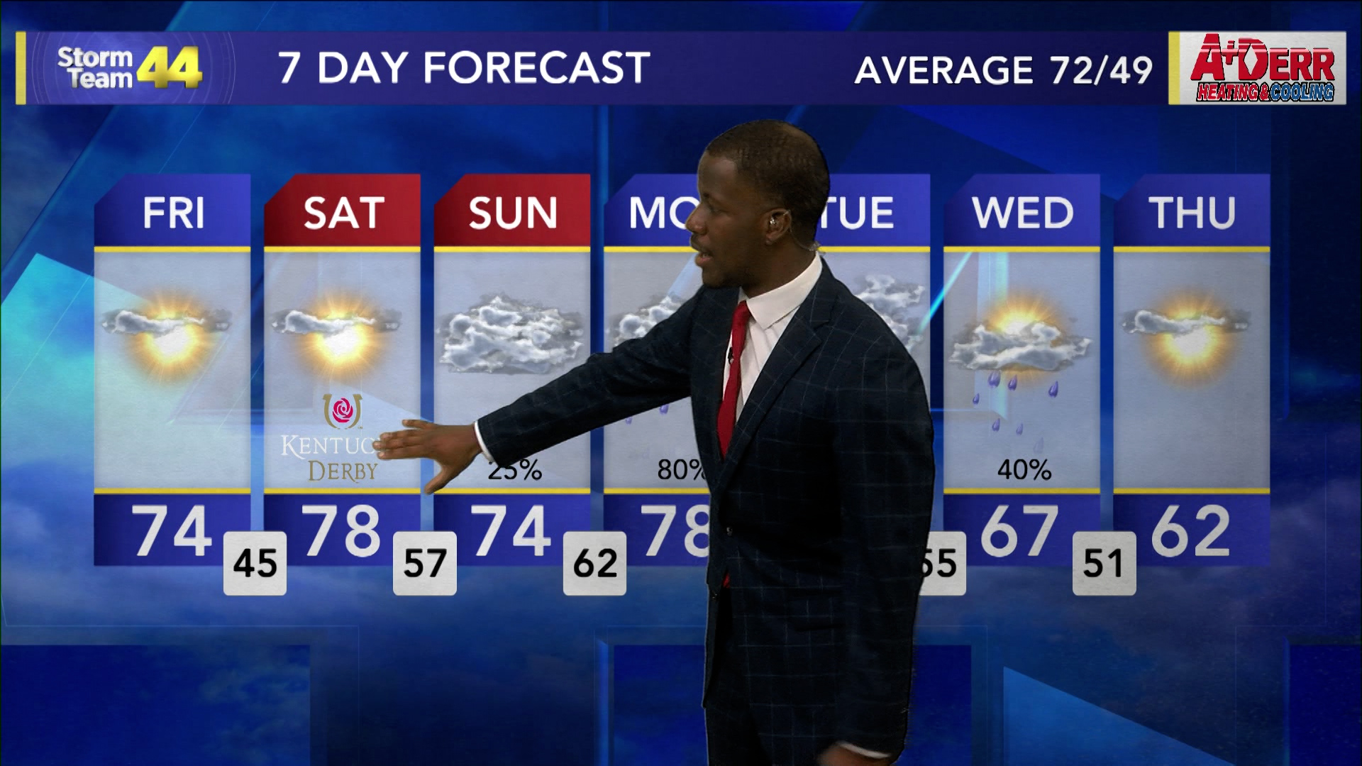 Image for Storm Team 44 Friday Morning Forecast