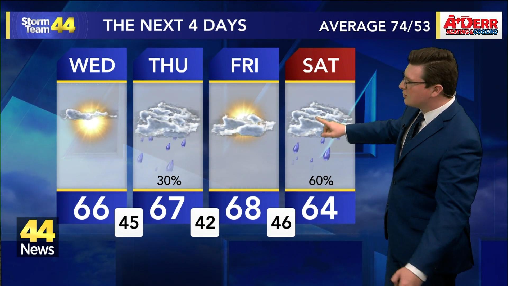 Image for Storm Team 44 Tuesday Evening Forecast