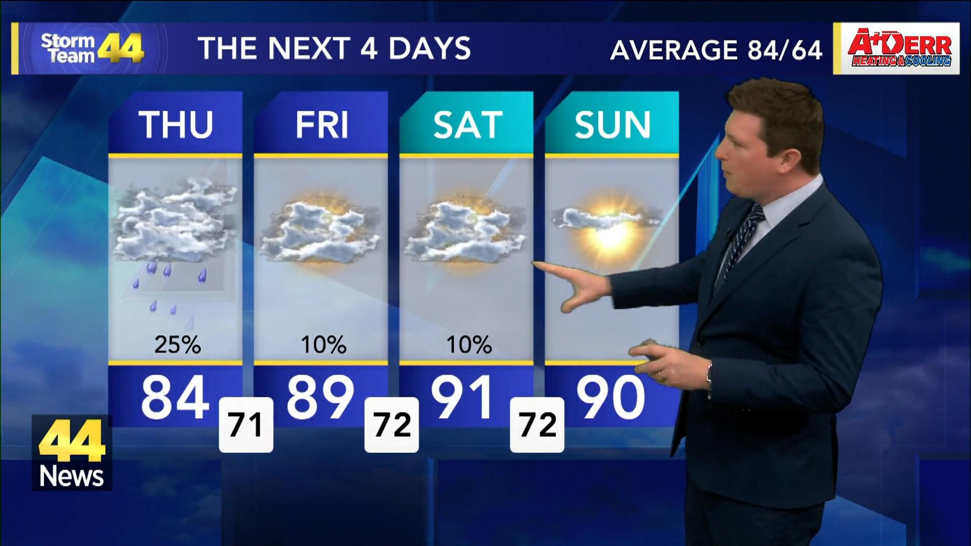 Image for Storm Team 44 Wednesday Evening Forecast