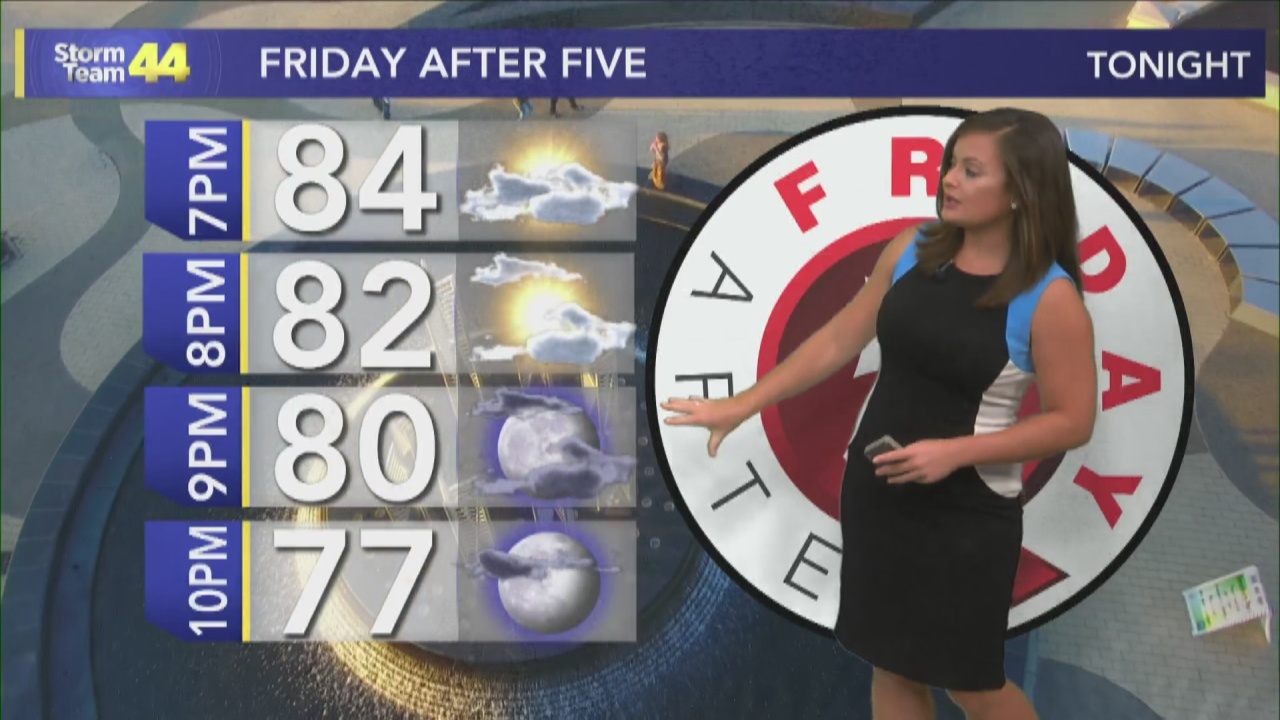 Image for Hot & Humid Friday; Sweltering Weekend