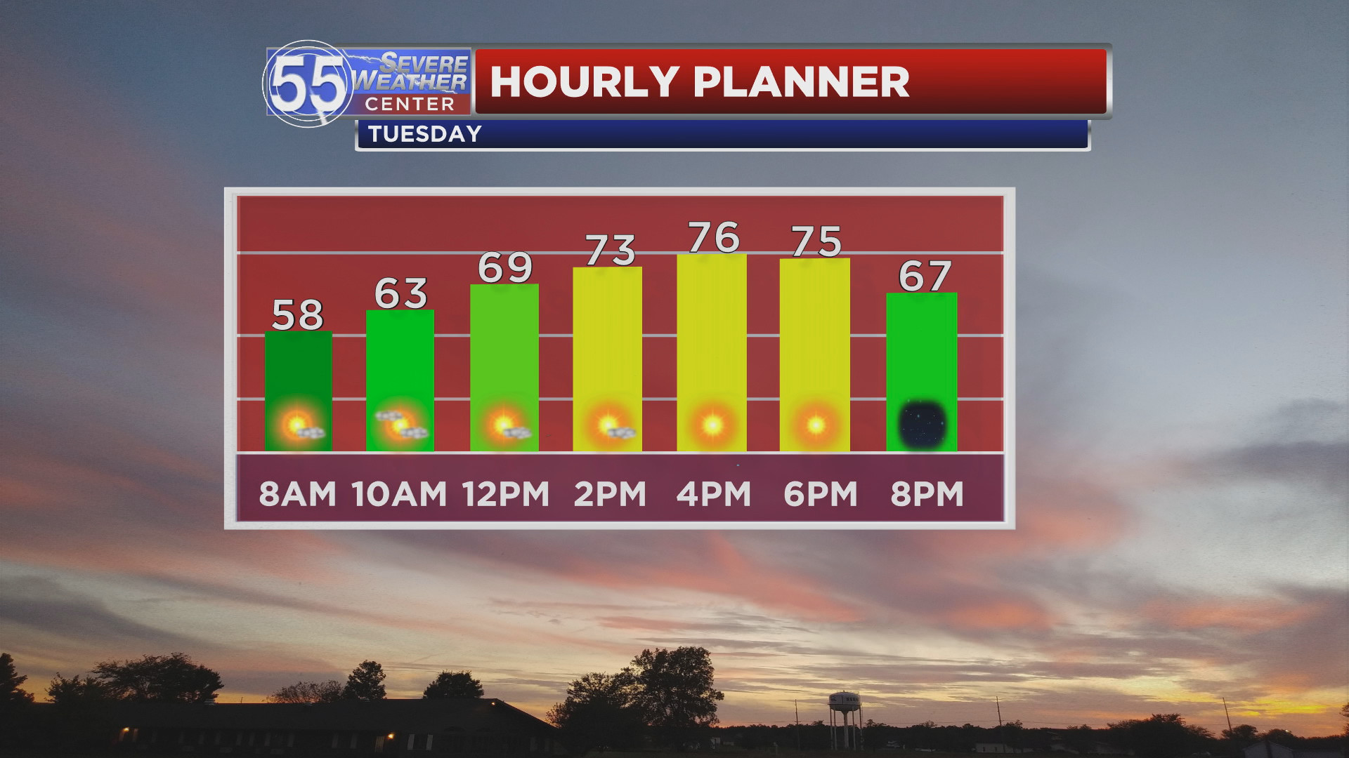 Image for Sunny, slightly cooler Tuesday