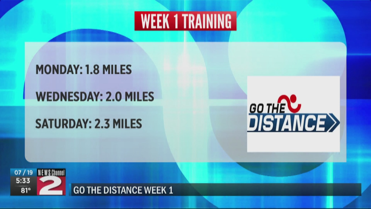 Image for Go the Distance: 2021 training schedule
