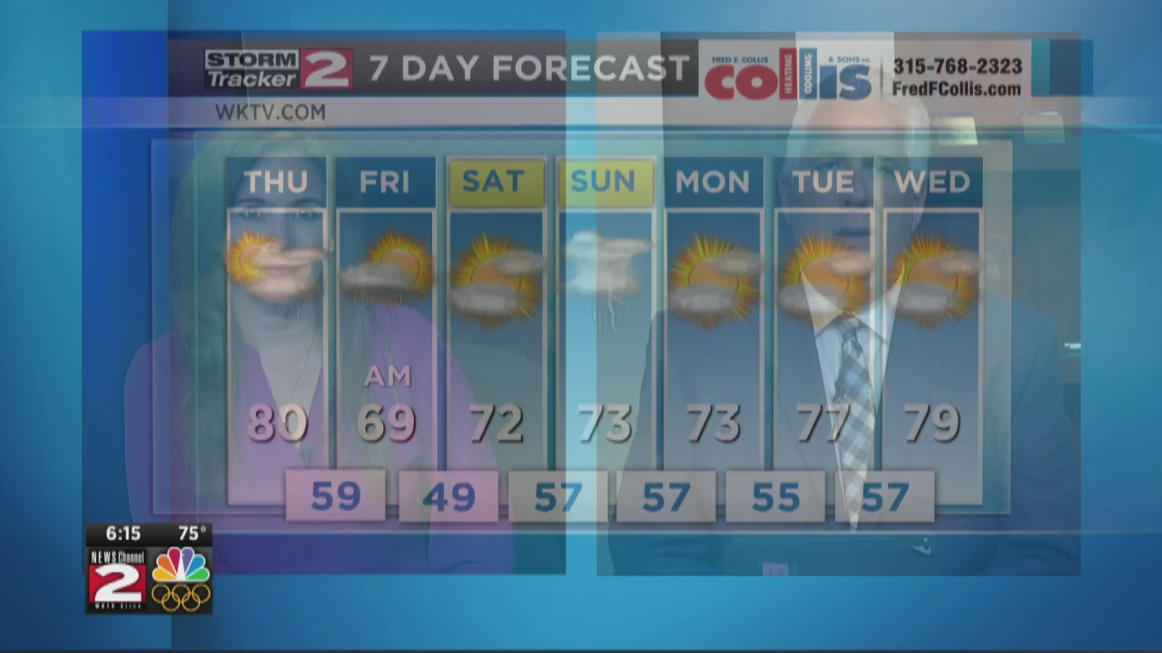 Image for Cooler weather ahead