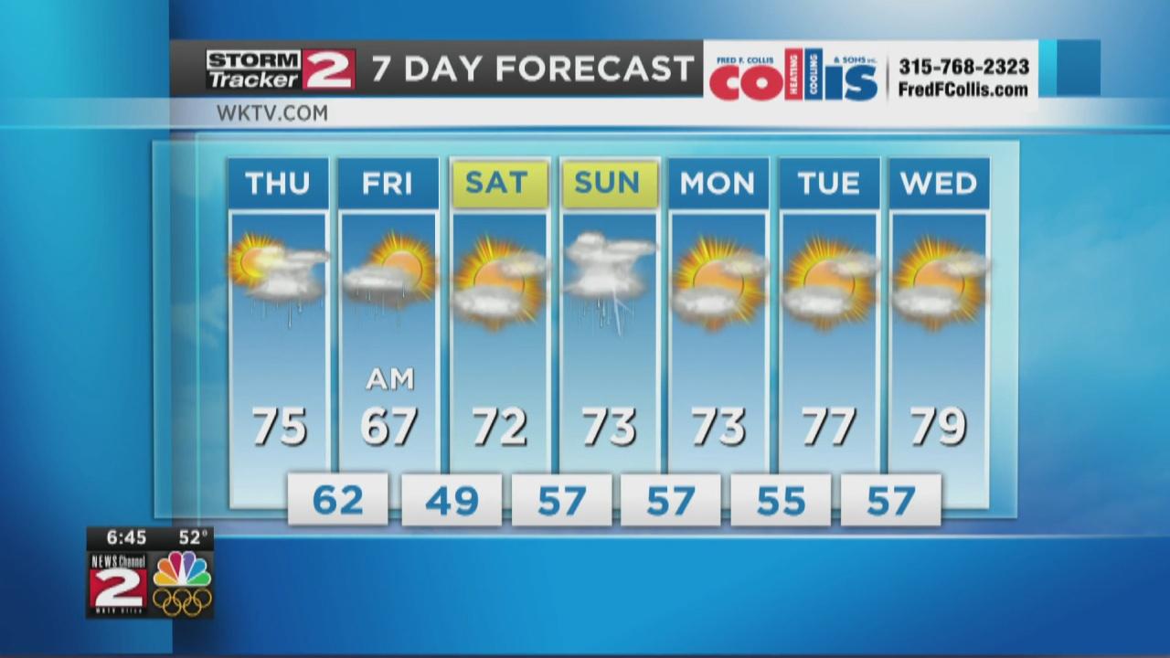 Image for Thursday morning forecast