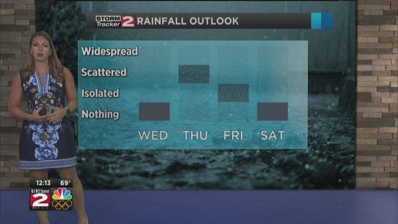 Image for Rain returns Thursday