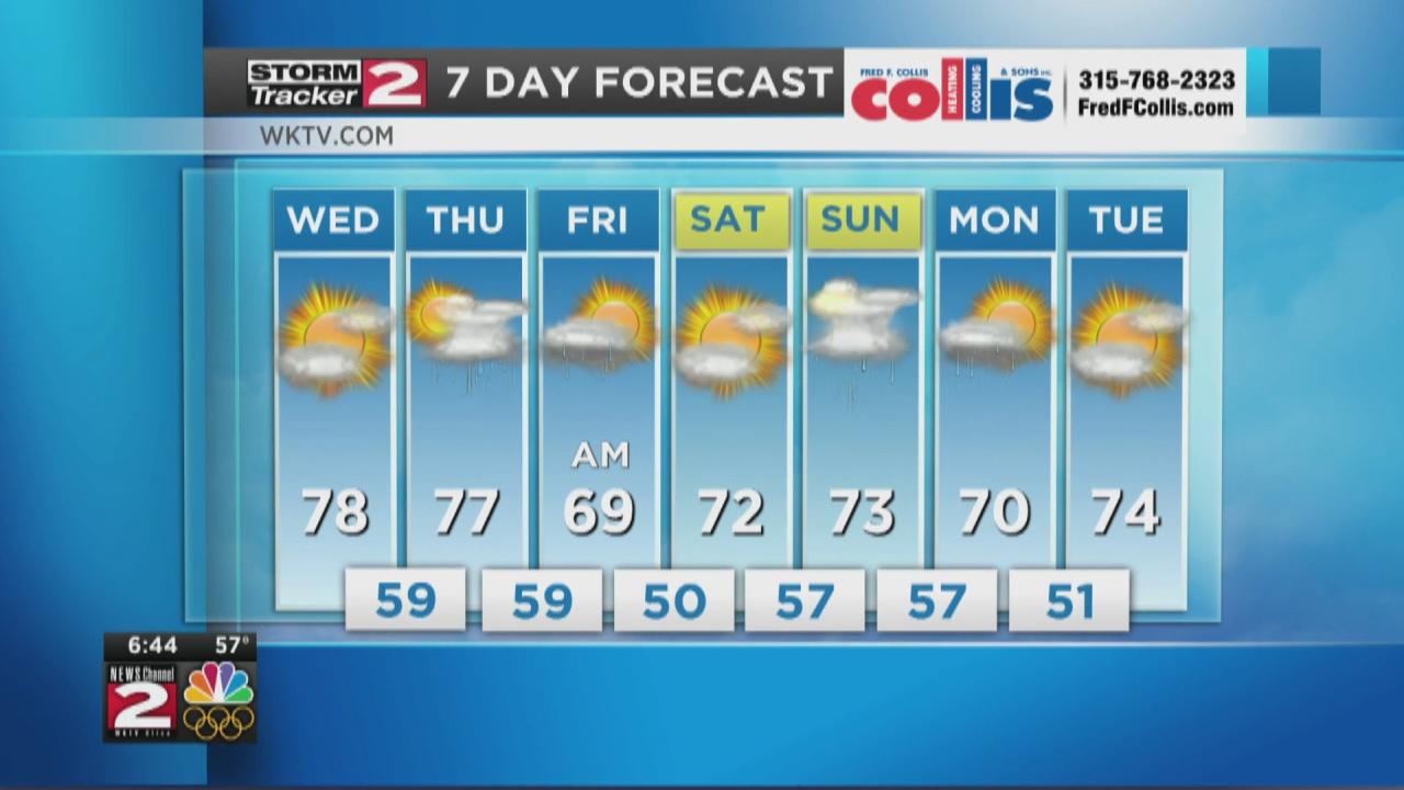 Image for Wednesday Morning Forecast